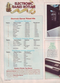 Electronic Games may 1982 pp.10